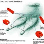 Vigo acogerá una feria de tecnología de control pesquero de Marine  Instruments