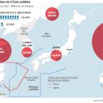 Japón, Taiwan y China, centro gravitacional de las potencias pesqueras del mundo