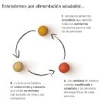 Un informe de AZTI marca pautas de alimentación saludable en el coronavirus