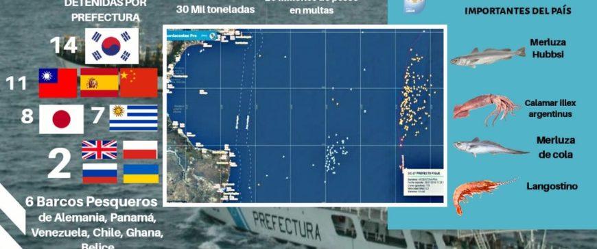 La pesca ilegal priva a Argentina de unos 14.000 millones de dólares