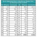 La pesca española sólo percibirá un 4% de las pérdidas que calculaba Cepesca